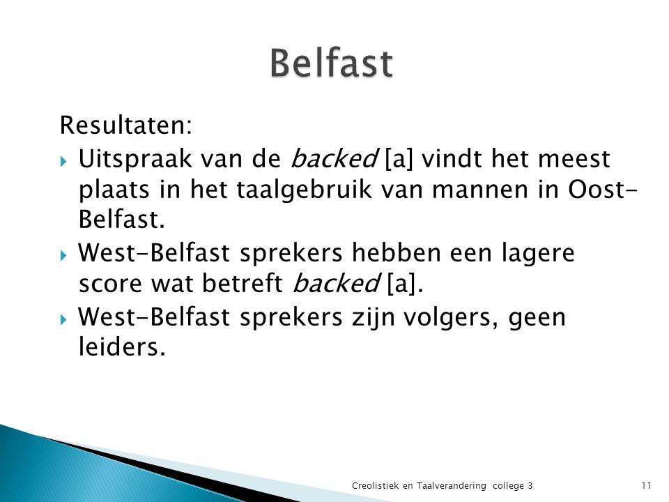 Belfast Resultaten: Uitspraak van de backed [a] vindt het meest plaats in het taalgebruik van mannen in Oost- Belfast.